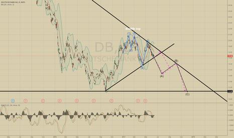 DB: DB- DAX fall down