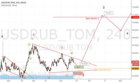 USDRUB_TOM: $/₽ продолжаем поход вверх;)