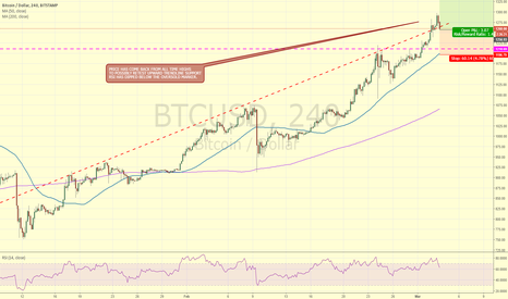 BTCUSD: BTCUSD BACK TO RETEST TRENDLINE SUPPORT OPPORTUNITY FOR LONG