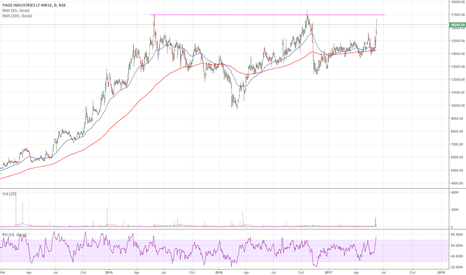 PAGEIND: Can PAGE break its previous highs?