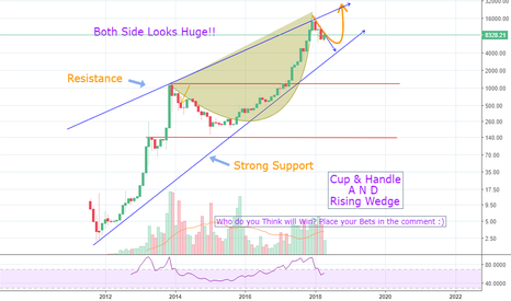 BTCUSD: Two Chart Pattern on Play. Who do you think will Win? :D