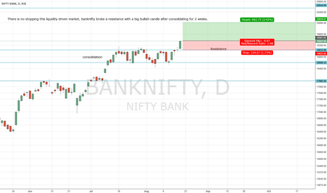 BANKNIFTY: Banknifty trade reversed, went long