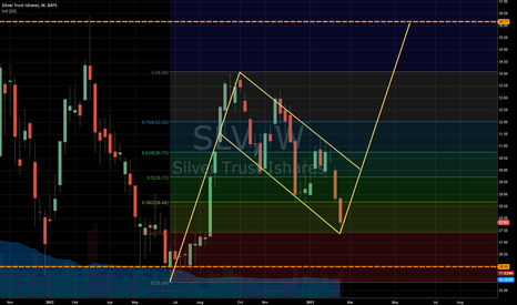 SLV: SLV LOCKED AND LOADED