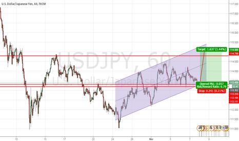 USDJPY: USD/JPY Bullish Move