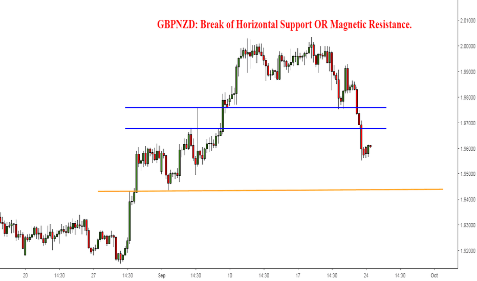 GBPNZD: GBPNZD: Break of Horizontal Support OR Magnetic Resistance.