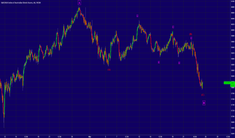 AUS200: ASX (AUS200) - B Wave Looks Complete - Reversal In Progress