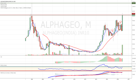 ALPHAGEO: Multiyear Round Bottom Breakout