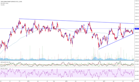 TCS: TCS-toward 2680-2700