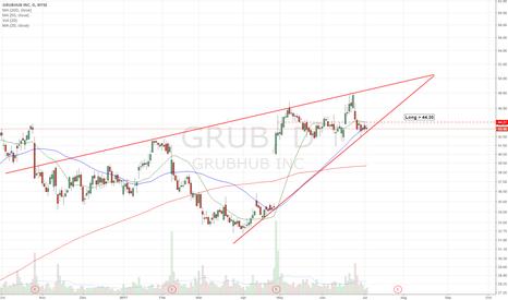 GRUB: Long setup