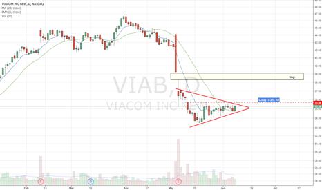 VIAB: Long setup