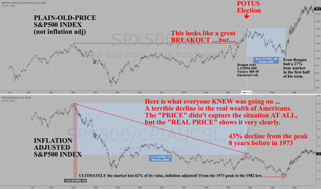 SPX500/CPIAUCSL: A REVIEW OF THE 1980 POTUS ELECTION, BEFORE & AFTER