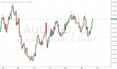 AUDUSD: RBA ASSIST GOV LOWE SPEECH HIGHLIGHTS - AUDUSD AUDJPY EURAUD