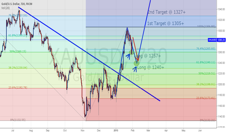 XAUUSD: Entries to Long