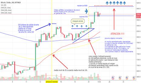 BTCUSD: bitcoin: canal lateral para consolidar precio y subida.