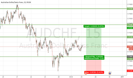 AUDCHF: audchf daytrade long