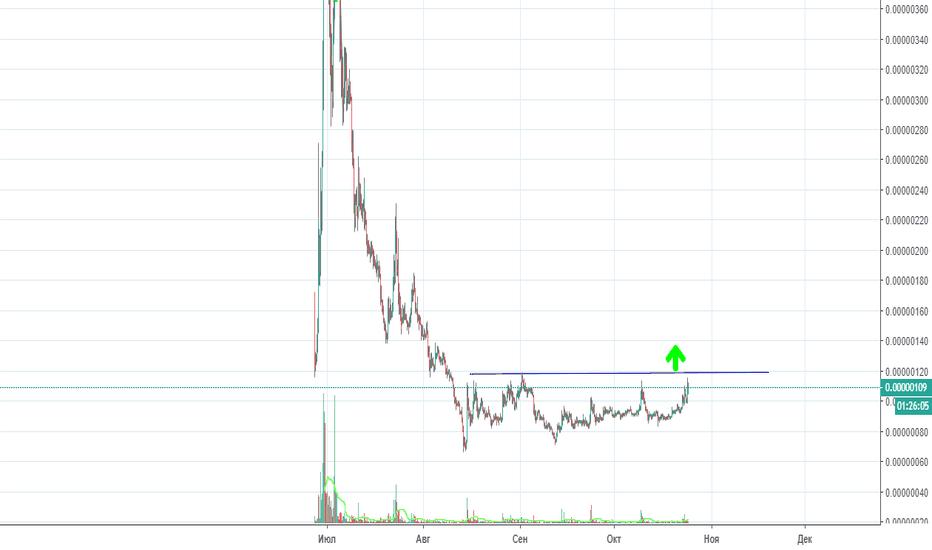 KEYBTC: KEY/BTC  Long if we will go higher then 0.00000120