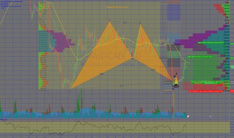 AUDCAD: AUDUSD BAT on 1H chart, with a Cypher entry on 1m chart.- bullis
