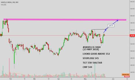 HAVELLS: #HAVELLS CASH : MUST TRADE - LOOKS GOOD ABOVE 552