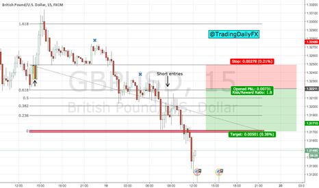 GBPUSD: GBPUSD - 15m timeframe, how I enter...