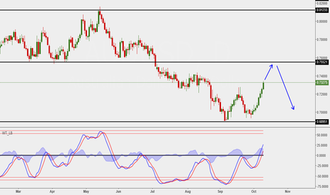 AUDUSD: AUDUSD uptrend may bounce off .7552 resistance zone
