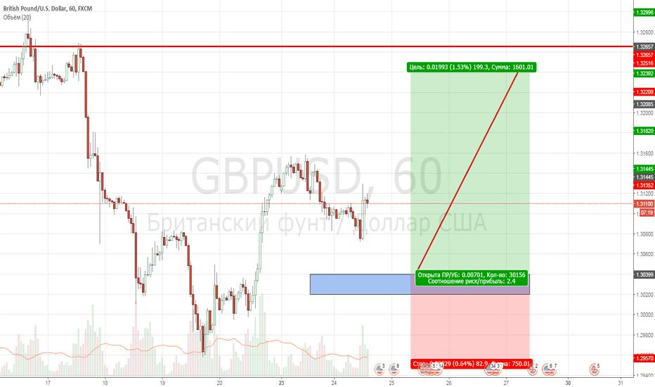 GBPUSD: GBPUSD,H1,Long, 1-2-3 + Option level