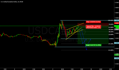 USDCAD: USDCAD down after correction