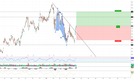C: Citigroup continua la sua ondata rialzista