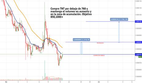 TNTBTC: Compre TNT por debajo de 740 y mantenga