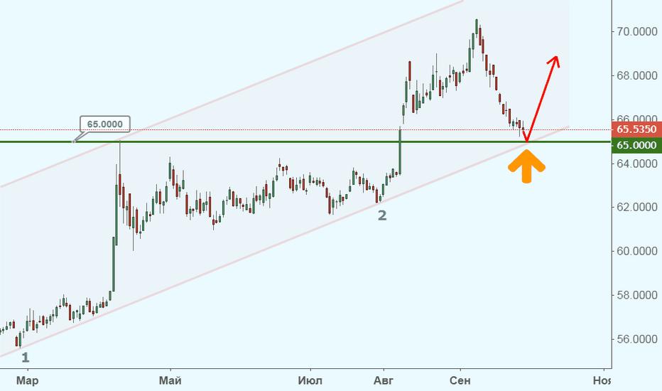 USDRUB_TOM: Рубль на рубеже – рынок замер в ожидании мощного роста USD/RUB?!