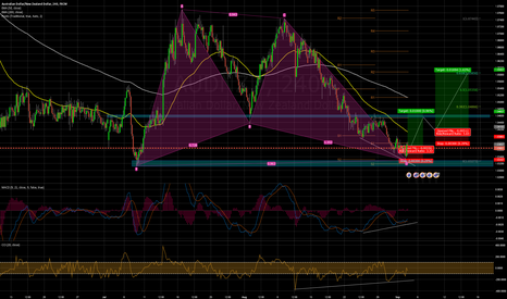 AUDNZD: AUDNZD, Bounce to retest resistance.