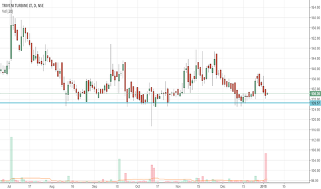 TRITURBINE: Triveni at Strong Support