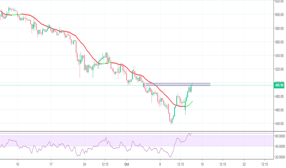 MCDOWELL_N: gO WITH BOUNCE HERE