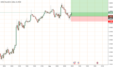 GBPUSD: Long GBPUSD reaching for old highs