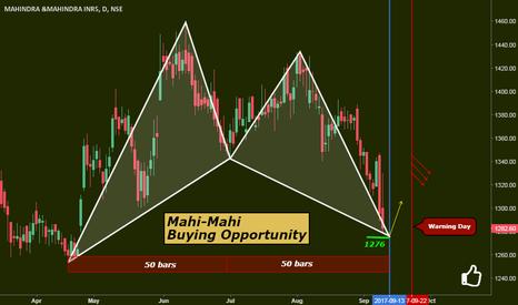 M_M: Mahi-Mahi: Buying Opportunity
