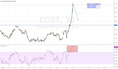 COST: COST
