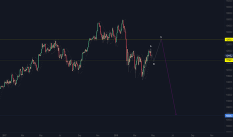 DE30EUR: DE30EUR half wave correction...
