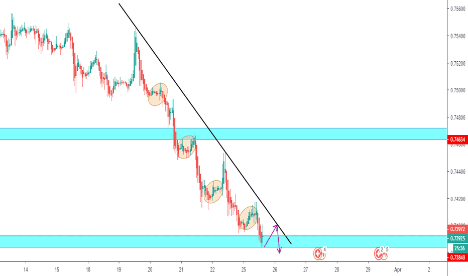 Strategy — TradingView — UK