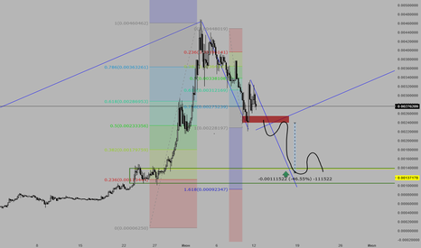STRATBTC: STRAT дорогая монета даже после сдутия пузыря на 80%