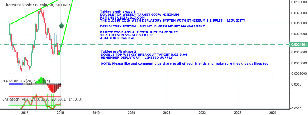 STORE OF VALUE COIN ETC/BTC ECIP1017.COM TARGET 10,000% minimum