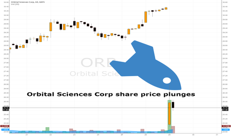 ORB: Orbital Sciences Corp share price plunges