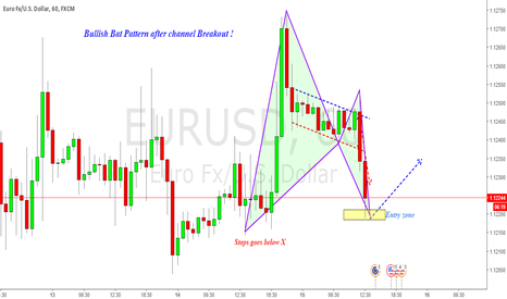 EURUSD: EURUSD : Bullish bat Pattern after channel Breakout !