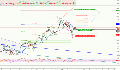 CADCHF: CADCHF**Mid-term Long
