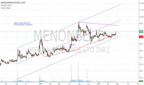 MENONBE: Menon bearing