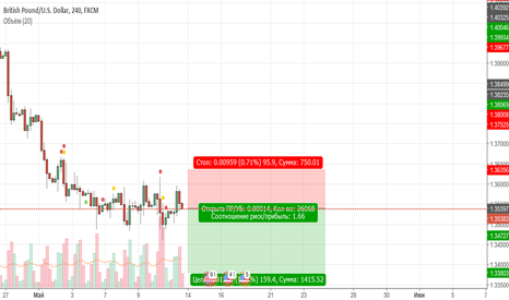 GBPUSD: COT from STRATOFOREX24