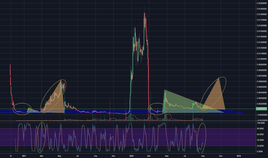 ZCLBTC: Rise of ZCL incoming +++