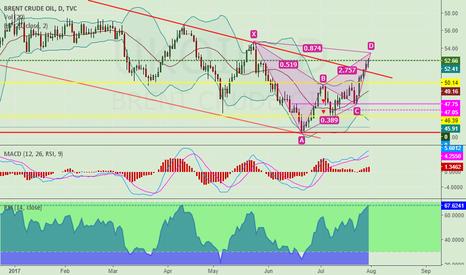 UKOIL: OIL, down trend!