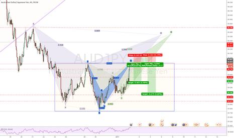 AUDJPY: AUDJPY - short - bearish bat pattern plus two potential short op
