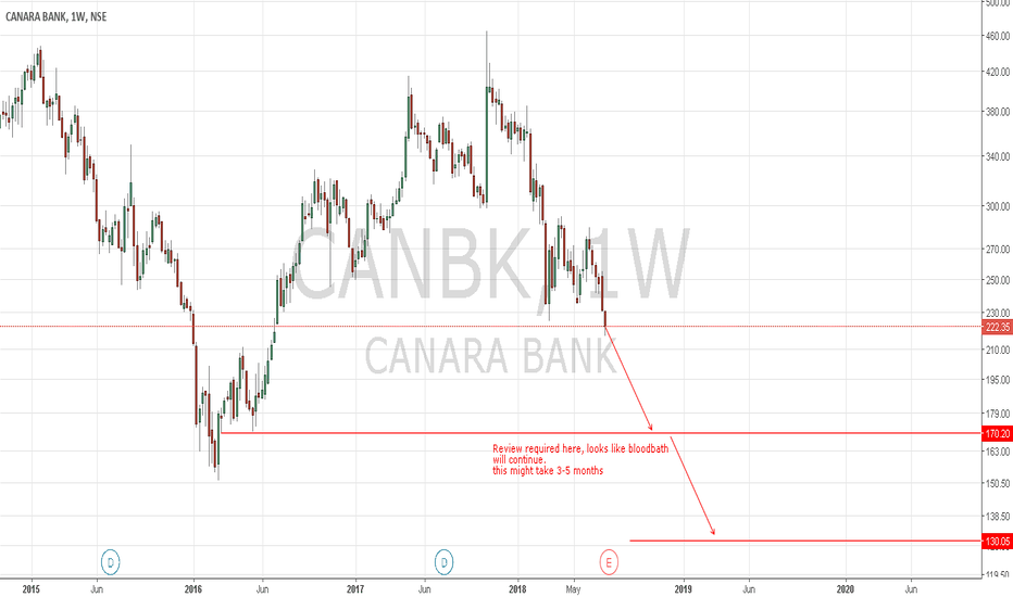 CANBK: canbk