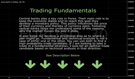 EURUSD: Trading Fundamentals