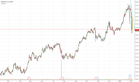 AOS: Downward Continuation w/Long Black Day